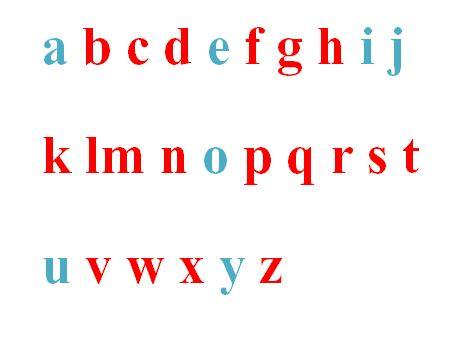 Englisches Alphabet kleine Buchstaben