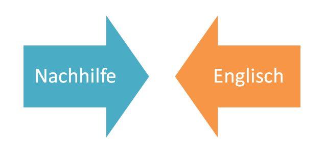 Nachhilfe in Englisch – 3 Tipps