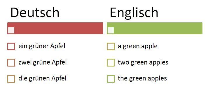 Beträgt Englisch